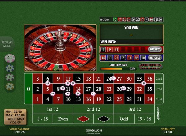 Discover Excellent Internet Site to Play Online Roulette